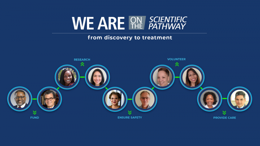 We are on the Scientific Pathway: from discovery to treatment  |  Circular headshots of diverse people linked and forming a molecule shape, with titles near headshots: Fund, Research, Ensure Safety, Volunteer, Provide Care